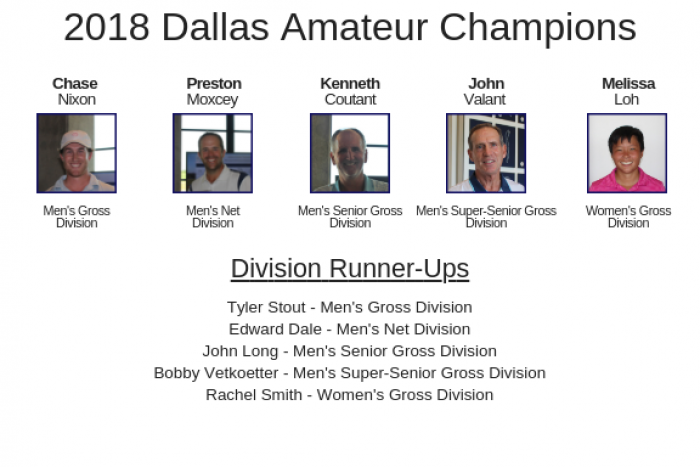 2018 Dallas Amateur Champions