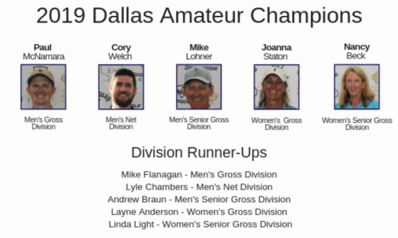 2nd Annual Dallas Amateur Champions